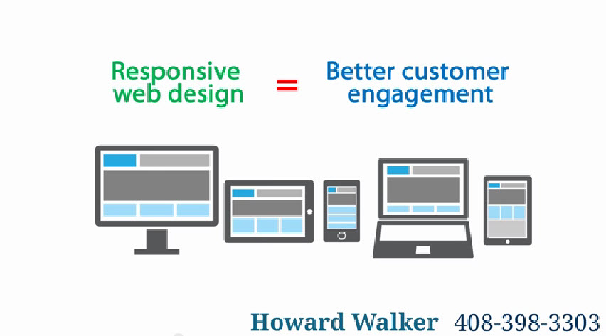 Responsive Web Design and Mobile Marketing