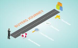 buyer's journey strategy