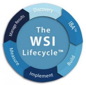 WSI-Lifecycle